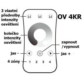 dimLED ovladač OVS 4KR