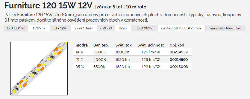Kat. list. pásek FURNITURE 15W
